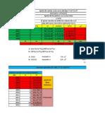 Ajuste de Datos Historicos de Ventas Para Proyecciones