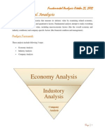 Fundamental Analysis by Saleem