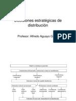 Decisiones estratégicas de distribución