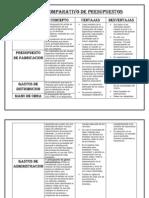 Cuadro Comparativo de Presupuestos11
