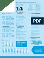 UNICEF Catastro Participacion Adolescente Resumen Ejecutivo Analisis Directorio
