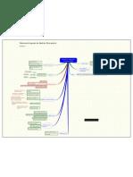 Enterprise Resource Planning (ERP) Mocelo Conceptual