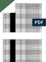 Pre-Doctoral NIH Stipend Data FY11