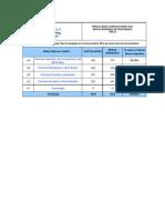 Tabla_Resultados GA Tipo II