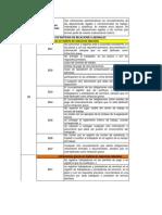 Check List Reglamento DS 019 2006 TR