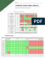 Comparison of Android e Book Reader Software