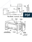 Basic Hydraulics