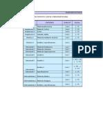 Inventario Costos y Presupuestos - Martha Isabel Garcia