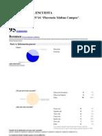 Resumen de La Encuesta