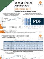 Robo de Vehiculos Asegurados SEPTIEMBRE 2012 (Anualizados OCT SEPT)