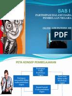 PKN 3 Smtr 1