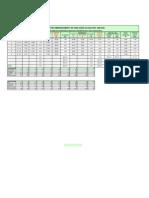 Tabela de Calculo Hidraulico
