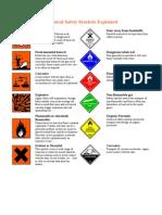 Chemical Safety Symbols Explained