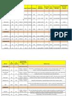 Market List Updated 052511 Full
