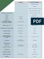 Ergomat AB Classic - Specifications