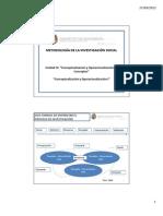 Clase 6 - Conceptualizacion y Operacionalizacion