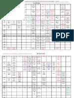 Primo Semestre 2012-13