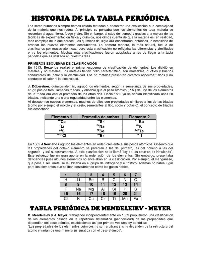 tabla periodica x - Tabla Periodica Metales Ductiles