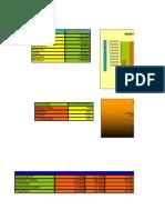 Excel4_graficos