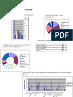 Questionnaire Results ,Ediaisna