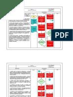 DBPR-001 Planeacion de La Distribucion