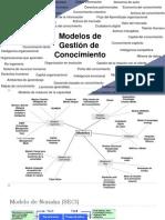 10gc-2012II Modelos de Gestion Del Conocimiento