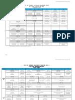 Rol de Exámenes de Aplazados, Psicología FCCTP | 2012-II