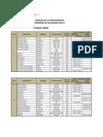 Rol de Exámenes de Aplazados, Comunicaciones FCCTP | 2012-II