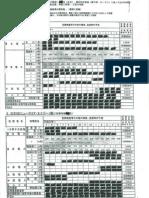 各原子力発電所における次回定期検査等の実質作業期間の実施予定