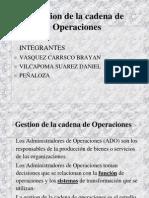 Admi Gestion de La Cadena de Operaciones