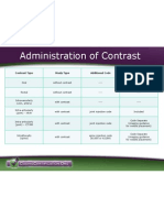 Administration of Contrast Slide