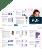baromètre social de la relation client 2011