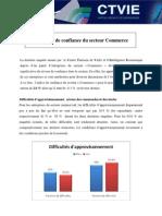 Indice de confiance du secteur Commerce