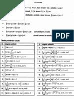 Tabelul primitivelor uzuale