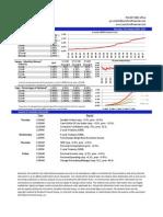 Pensford Rate Sheet_11.26.12