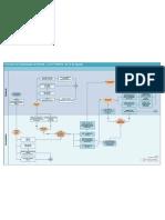 Arrendamento Workflow