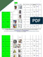 Tienda de Cubos Rubik's Colombia - - - Catálogo QJ