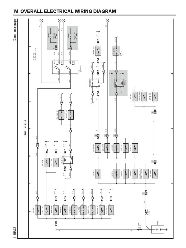 Diagrama Hiace 2kd-5le | Throttle | Airbag