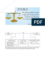 Ethics Unit Wise Fig
