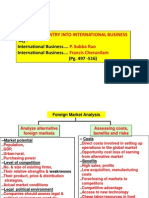 Methods of Entry in International Business - MLN