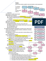 SE Module Summary (CH 6 to 12)