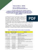 Texto-009a-Anexo-1-Tabela-de-Aditivos-da-ANVISA