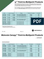 Comparison Point Multipoint