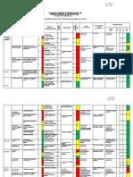 FMEA - Formular