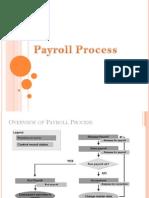 SAP Payroll Process