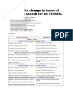 Table for Change in Tense of Reported Speech for All TENSES