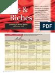 Rags & Riches