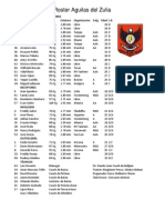 Roster Activo 2012-13