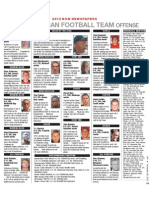 NOW 2012 All-Suburban Football Team Offense