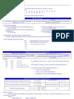 Resumo teórico para Teste 8º Ano_1º Período